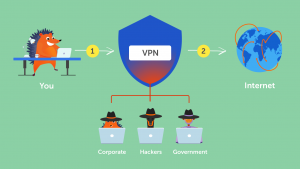 What Exactly Is VPN